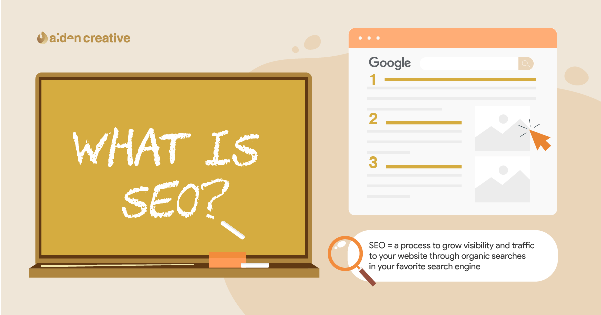 What is SEO (Search Engine Optimization) in Marketing? 📈