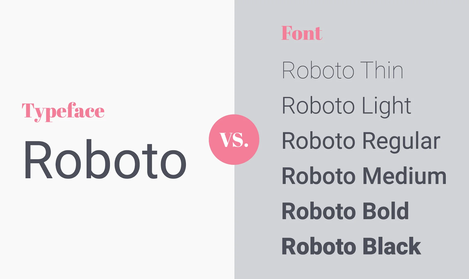 clear typeface is a must in your website design guidelines