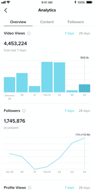 using analytics to step your social media strategy game